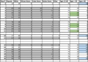 CalEnviroScreen-WestStanCo-Map and Statistics-5